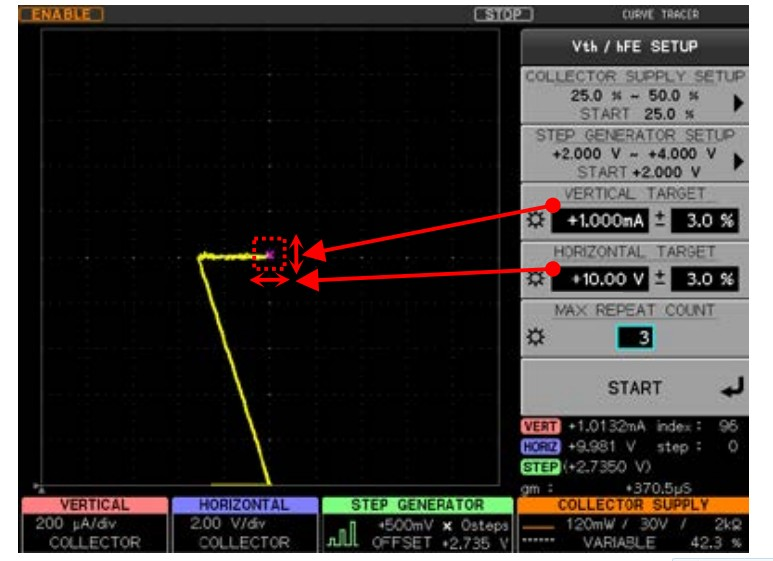 CS-10800 (10,000V/8,000A (HC Mode Pulse) Semiconductor Curve