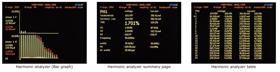 Network Analyzer And Harmonic : Ppa three phase iec  and